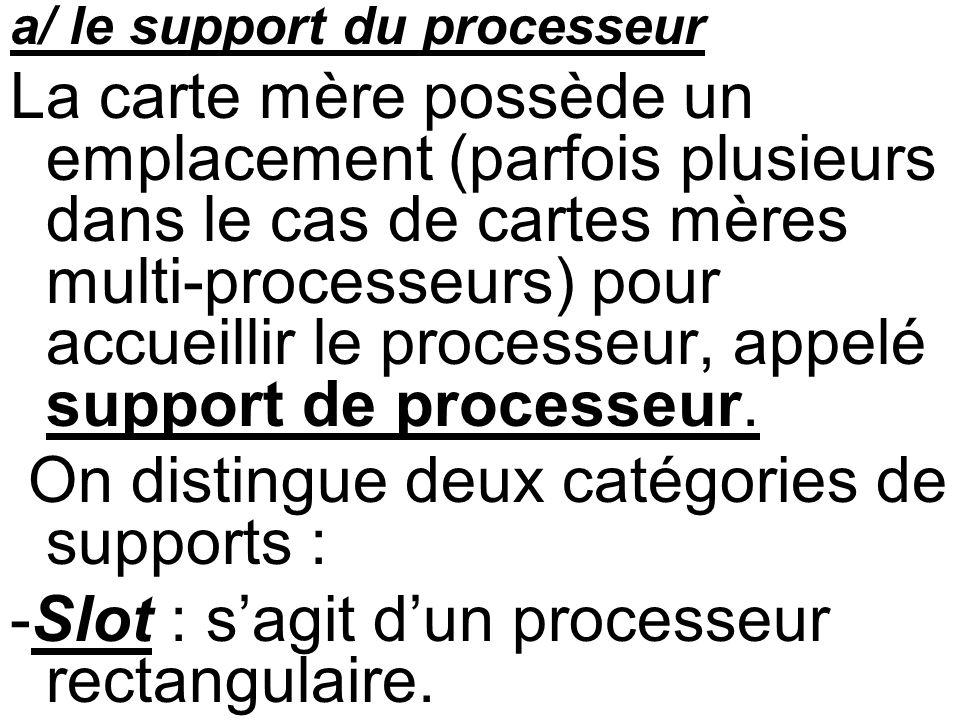 a/ le support du processeur La carte mère possède un emplacement (parfois plusieurs dans le cas de cartes mères multi-processeurs) pour accueillir le