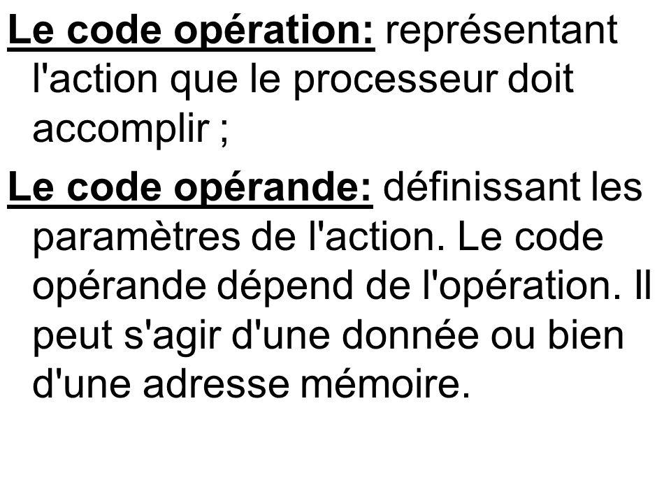 Le code opération: représentant l'action que le processeur doit accomplir ; Le code opérande: définissant les paramètres de l'action. Le code opérande