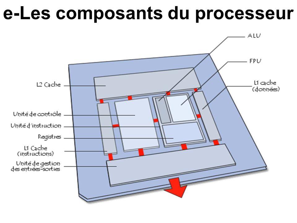 e-Les composants du processeur