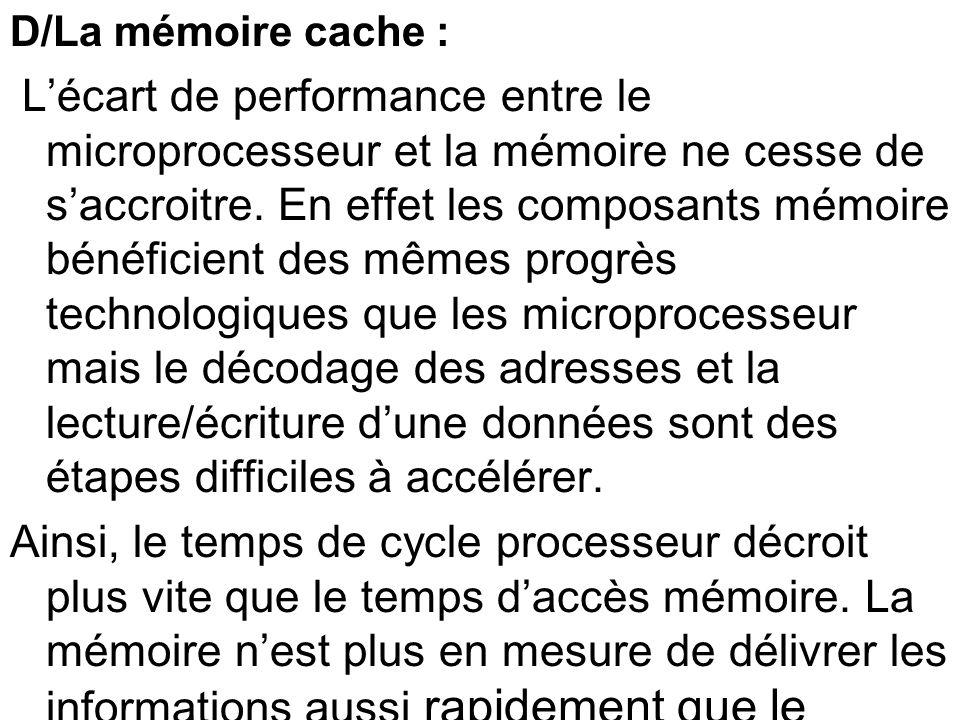 D/La mémoire cache : Lécart de performance entre le microprocesseur et la mémoire ne cesse de saccroitre. En effet les composants mémoire bénéficient