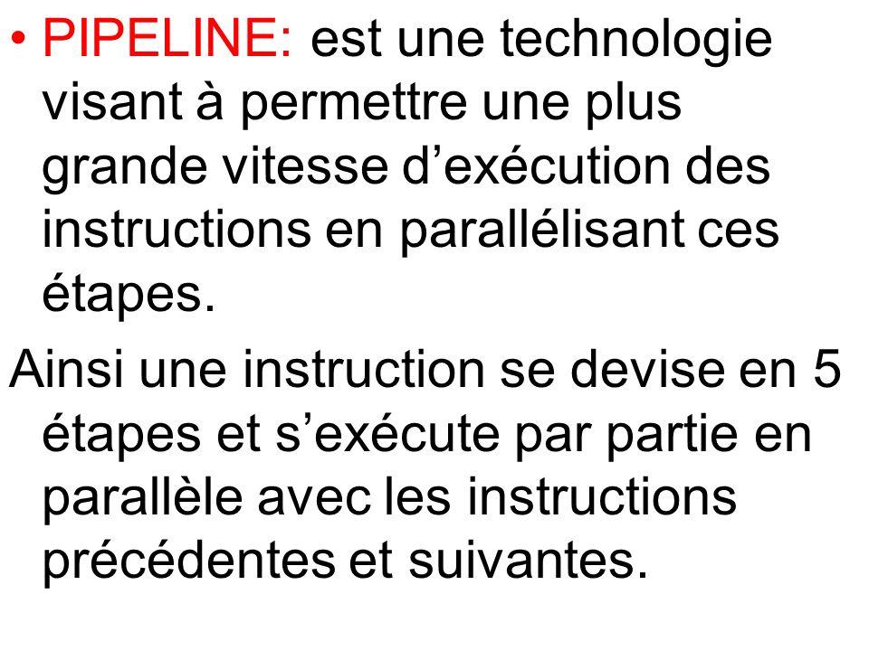 PIPELINE: est une technologie visant à permettre une plus grande vitesse dexécution des instructions en parallélisant ces étapes. Ainsi une instructio
