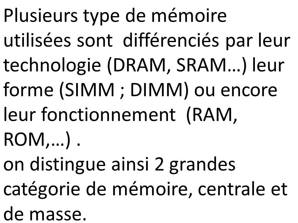 Plusieurs type de mémoire utilisées sont différenciés par leur technologie (DRAM, SRAM…) leur forme (SIMM ; DIMM) ou encore leur fonctionnement (RAM,