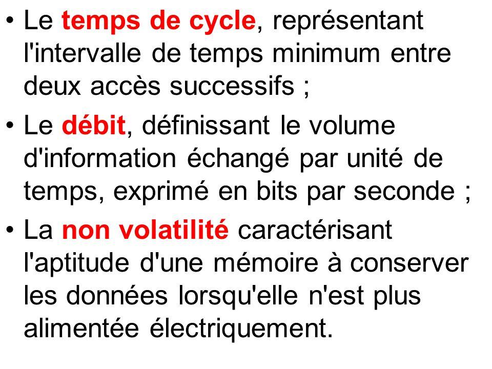 Le temps de cycle, représentant l'intervalle de temps minimum entre deux accès successifs ; Le débit, définissant le volume d'information échangé par