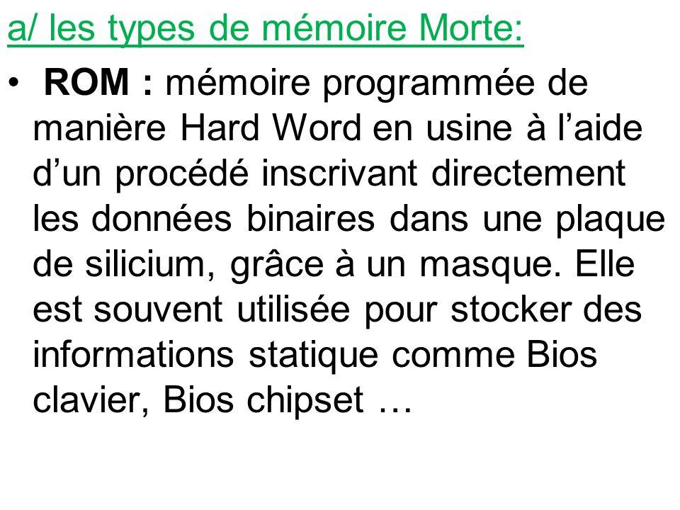 a/ les types de mémoire Morte: ROM : mémoire programmée de manière Hard Word en usine à laide dun procédé inscrivant directement les données binaires