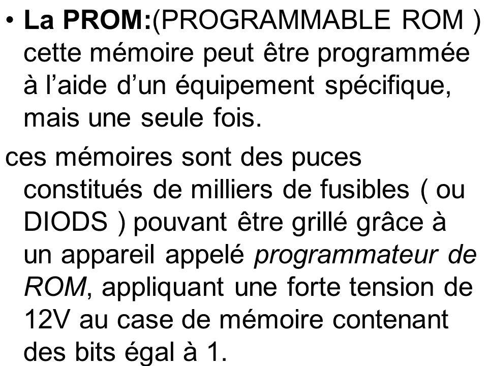 La PROM:(PROGRAMMABLE ROM ) cette mémoire peut être programmée à laide dun équipement spécifique, mais une seule fois. ces mémoires sont des puces con