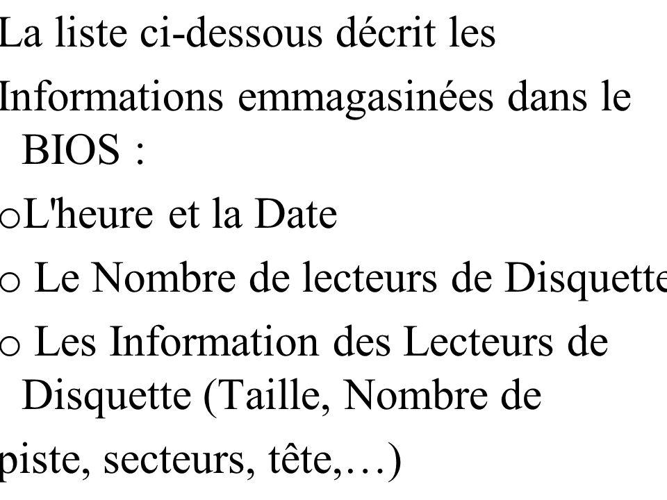 La liste ci-dessous décrit les Informations emmagasinées dans le BIOS : o L'heure et la Date o Le Nombre de lecteurs de Disquette o Les Information de