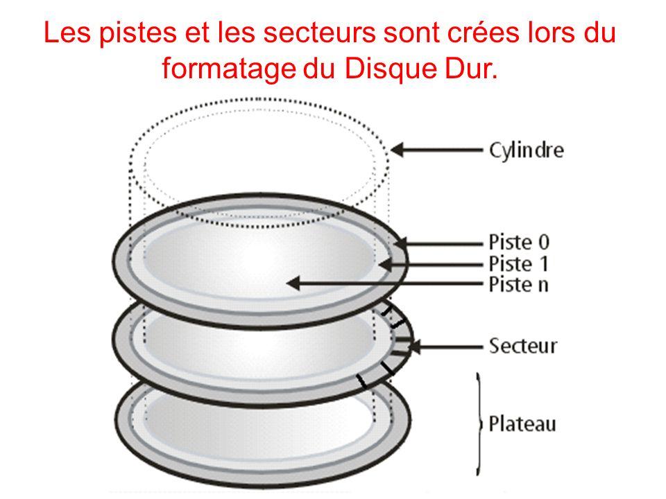 Les pistes et les secteurs sont crées lors du formatage du Disque Dur.
