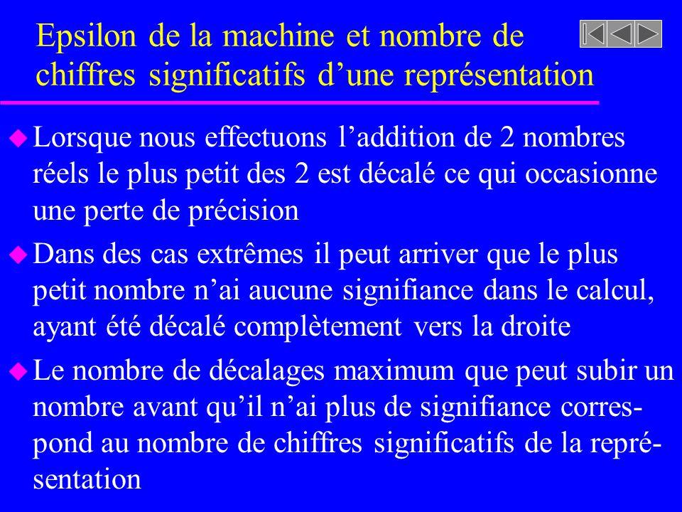 Epsilon de la machine et nombre de chiffres significatifs dune représentation u Lorsque nous effectuons laddition de 2 nombres réels le plus petit des