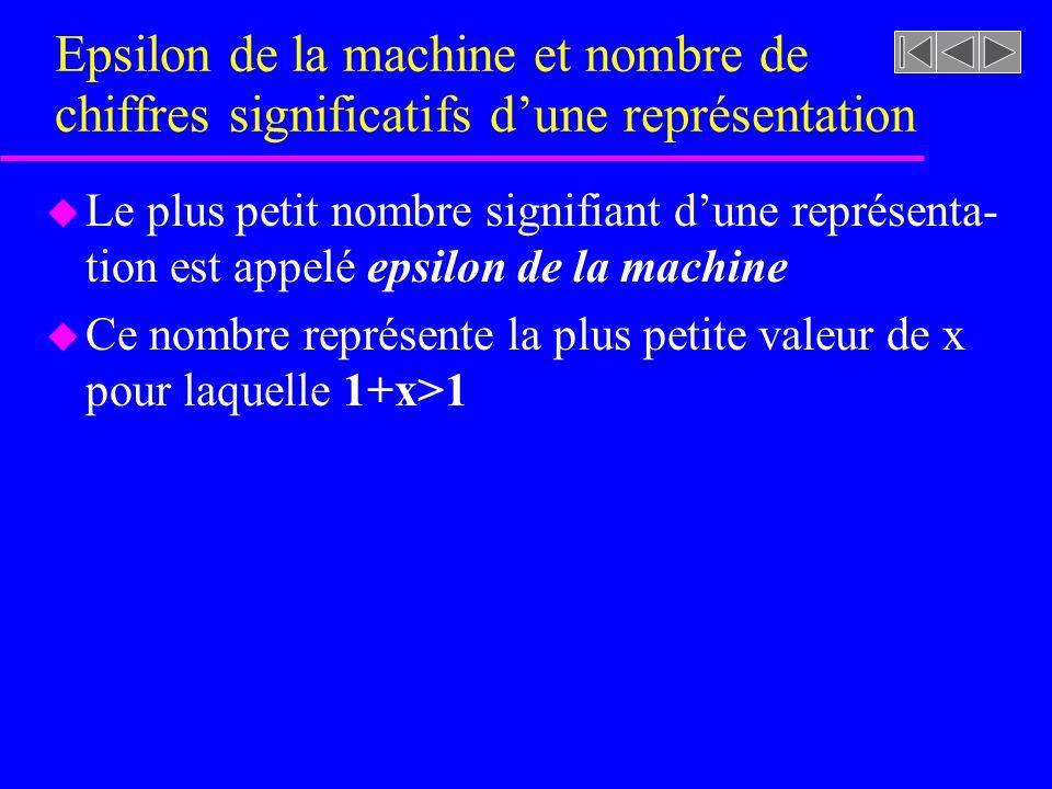 Epsilon de la machine et nombre de chiffres significatifs dune représentation u Le plus petit nombre signifiant dune représenta- tion est appelé epsil