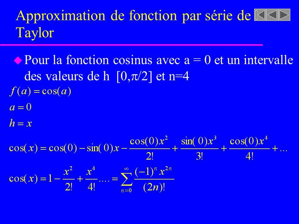Approximation de fonction par série de Taylor u Pour la fonction cosinus avec a = 0 et un intervalle des valeurs de h [0, /2] et n=4