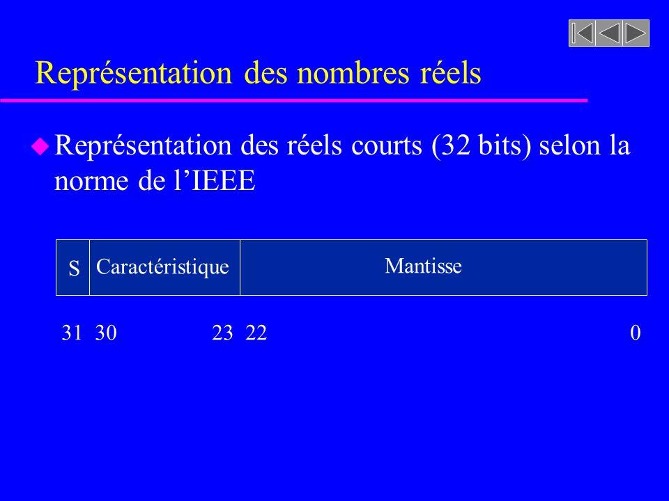 Représentation des nombres réels u Représentation des réels courts (32 bits) selon la norme de lIEEE S Caractéristique Mantisse 31 30 23 22 0