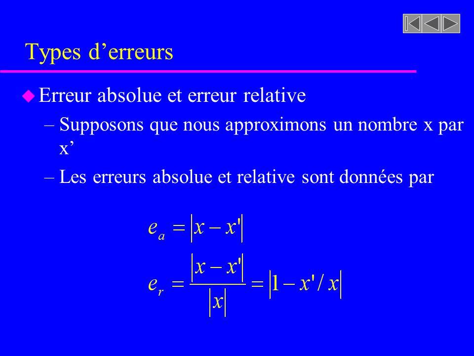 Types derreurs u Erreur absolue et erreur relative –Supposons que nous approximons un nombre x par x –Les erreurs absolue et relative sont données par