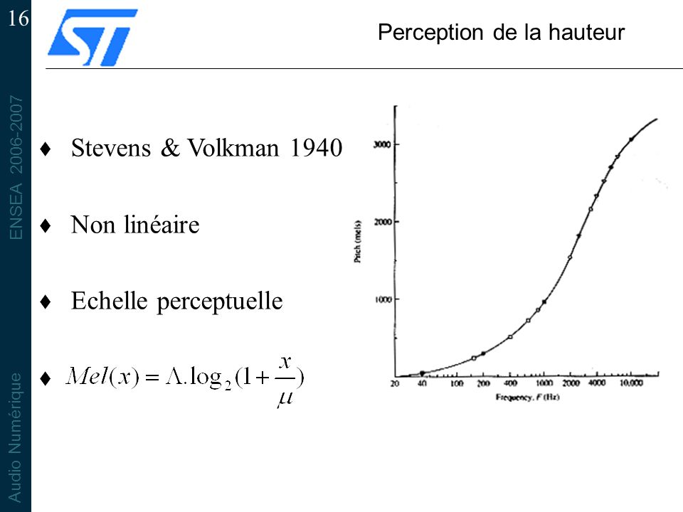 ENSEA 2006-2007 Audio Numérique 16 Perception de la hauteur t Stevens & Volkman 1940 t Non linéaire t Echelle perceptuelle t
