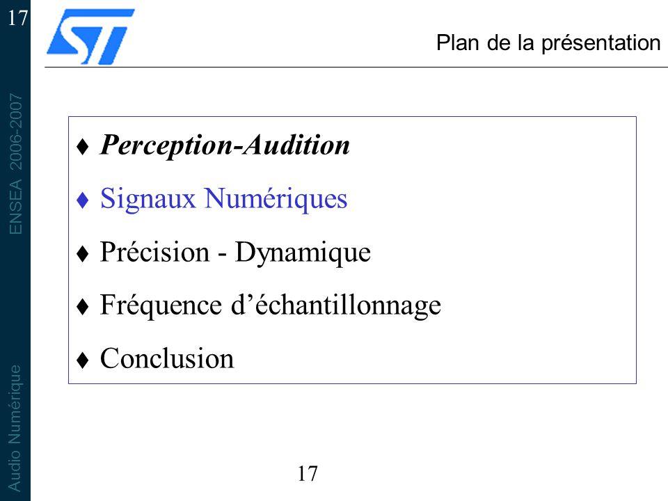 ENSEA 2006-2007 Audio Numérique 17 Plan de la présentation t Perception-Audition t Signaux Numériques t Précision - Dynamique t Fréquence déchantillon