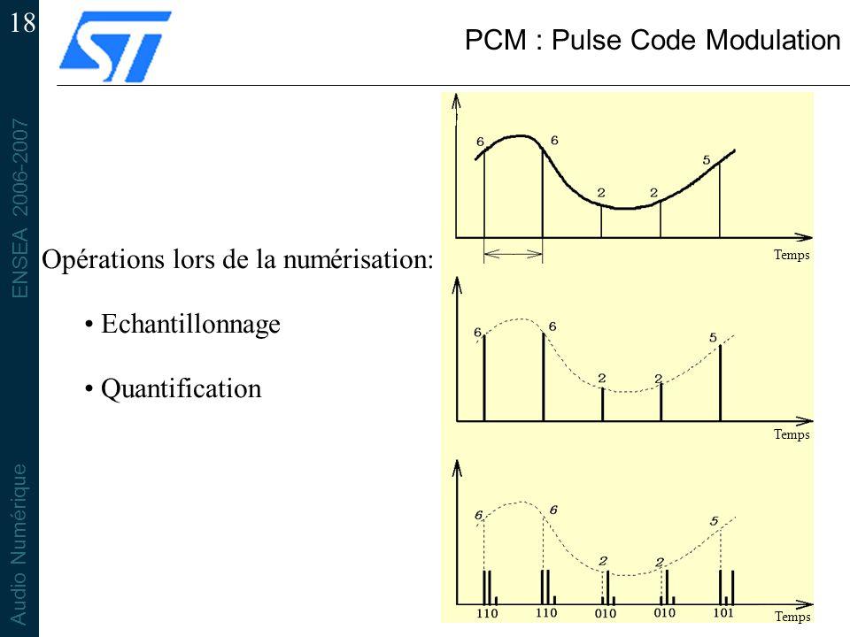 ENSEA 2006-2007 Audio Numérique 18 PCM : Pulse Code Modulation Temps Opérations lors de la numérisation: Echantillonnage Quantification