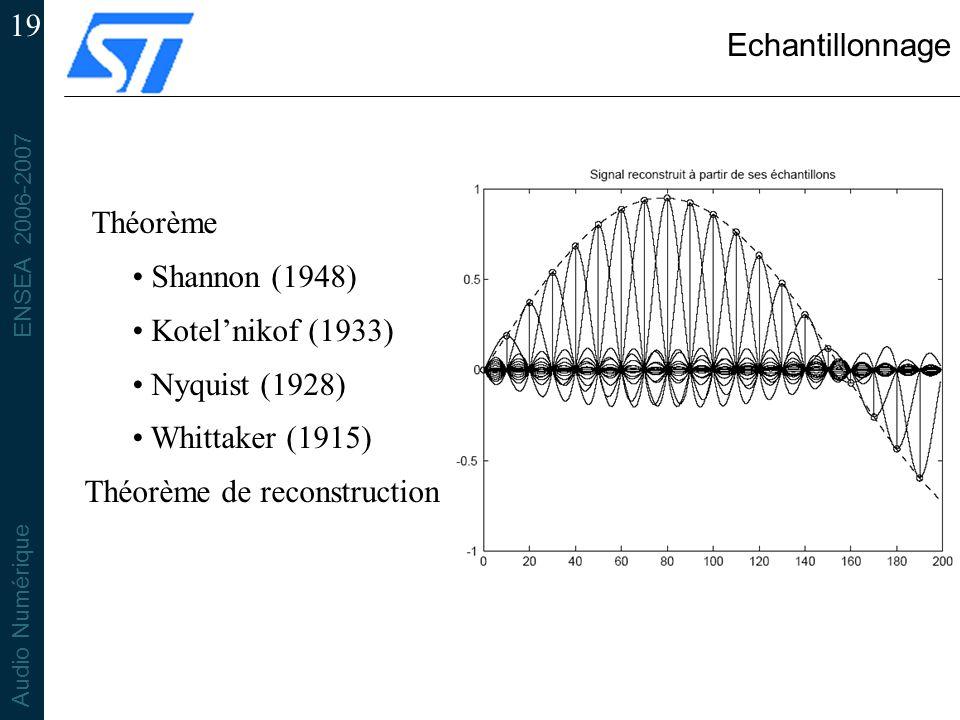 ENSEA 2006-2007 Audio Numérique 19 Echantillonnage Théorème Shannon (1948) Kotelnikof (1933) Nyquist (1928) Whittaker (1915) Théorème de reconstruction