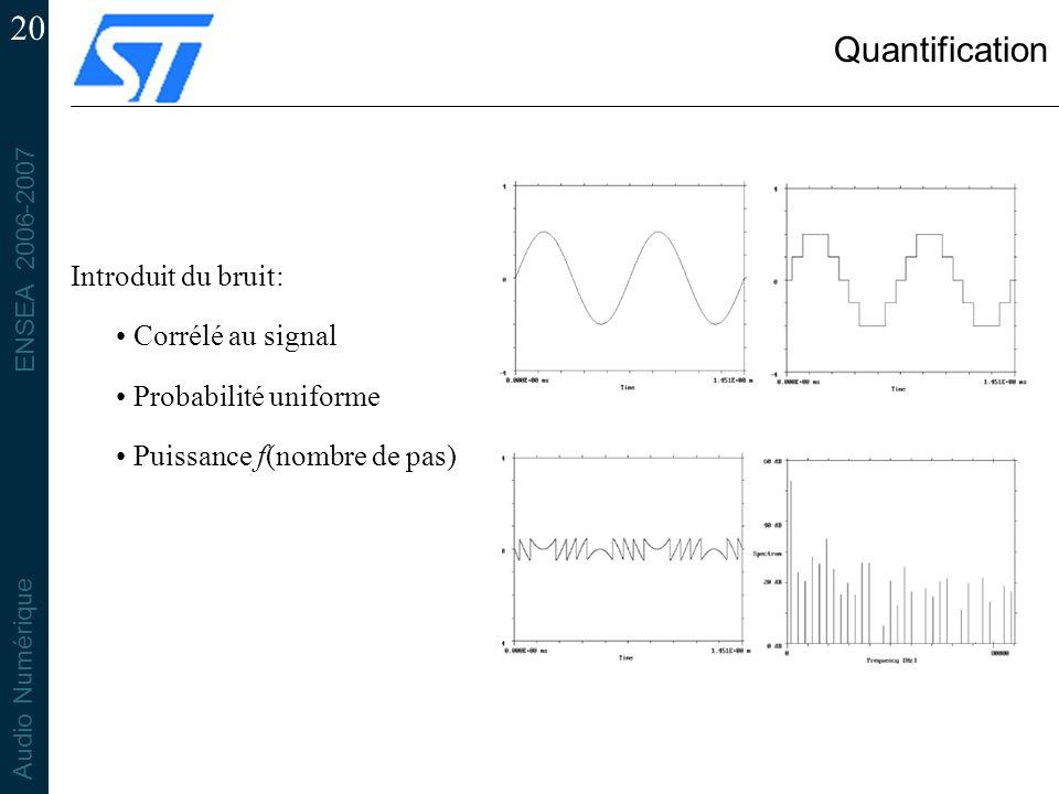 ENSEA 2006-2007 Audio Numérique 20 Quantification Introduit du bruit: Corrélé au signal Probabilité uniforme Puissance f(nombre de pas)