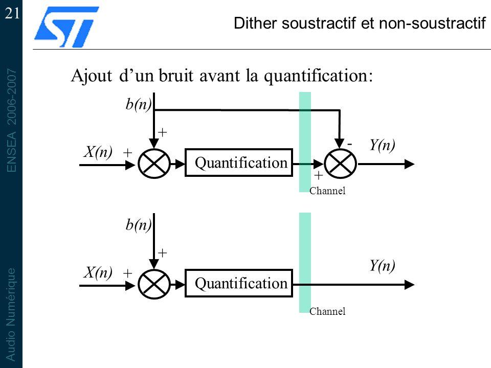 ENSEA 2006-2007 Audio Numérique 21 Dither soustractif et non-soustractif Ajout dun bruit avant la quantification: Quantification Channel - + + + X(n) b(n) Y(n) Quantification Channel + + X(n) b(n) Y(n)
