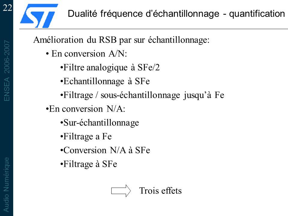 ENSEA 2006-2007 Audio Numérique 22 Dualité fréquence déchantillonnage - quantification Amélioration du RSB par sur échantillonnage: En conversion A/N: Filtre analogique à SFe/2 Echantillonnage à SFe Filtrage / sous-échantillonnage jusquà Fe En conversion N/A: Sur-échantillonnage Filtrage a Fe Conversion N/A à SFe Filtrage à SFe Trois effets