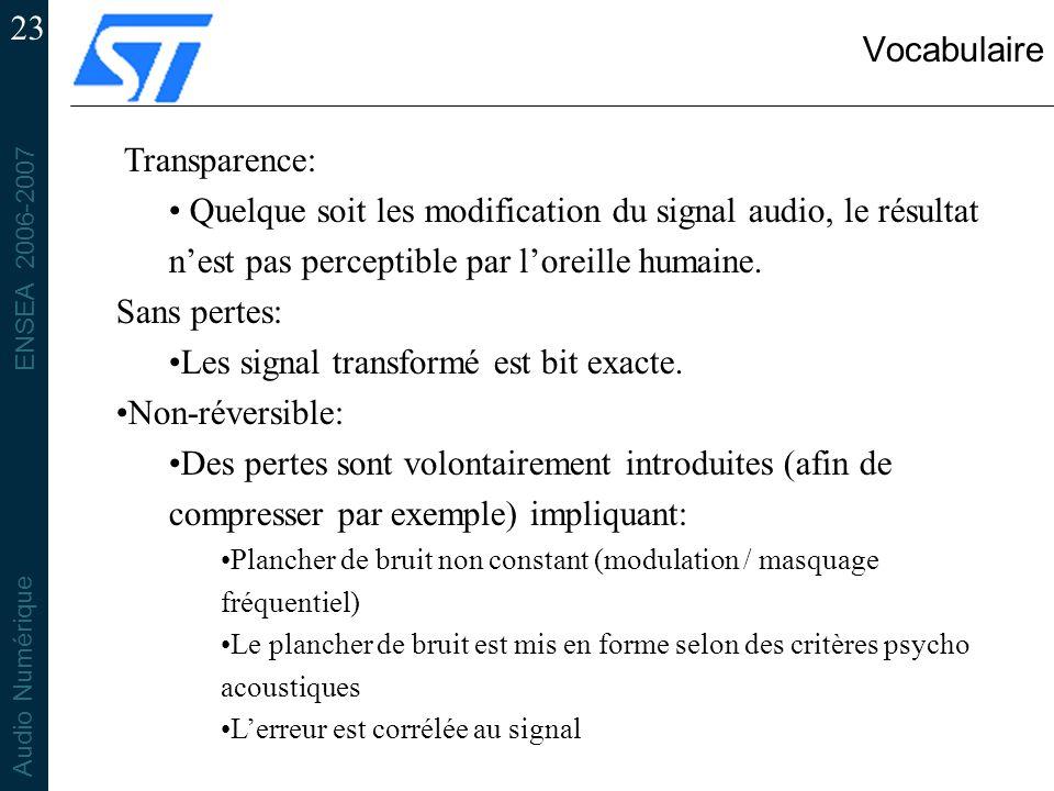 ENSEA 2006-2007 Audio Numérique 23 Vocabulaire Transparence: Quelque soit les modification du signal audio, le résultat nest pas perceptible par lorei