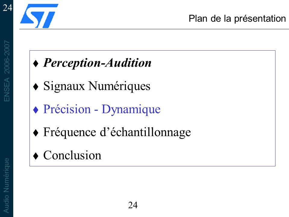 ENSEA 2006-2007 Audio Numérique 24 Plan de la présentation t Perception-Audition t Signaux Numériques t Précision - Dynamique t Fréquence déchantillonnage t Conclusion 24