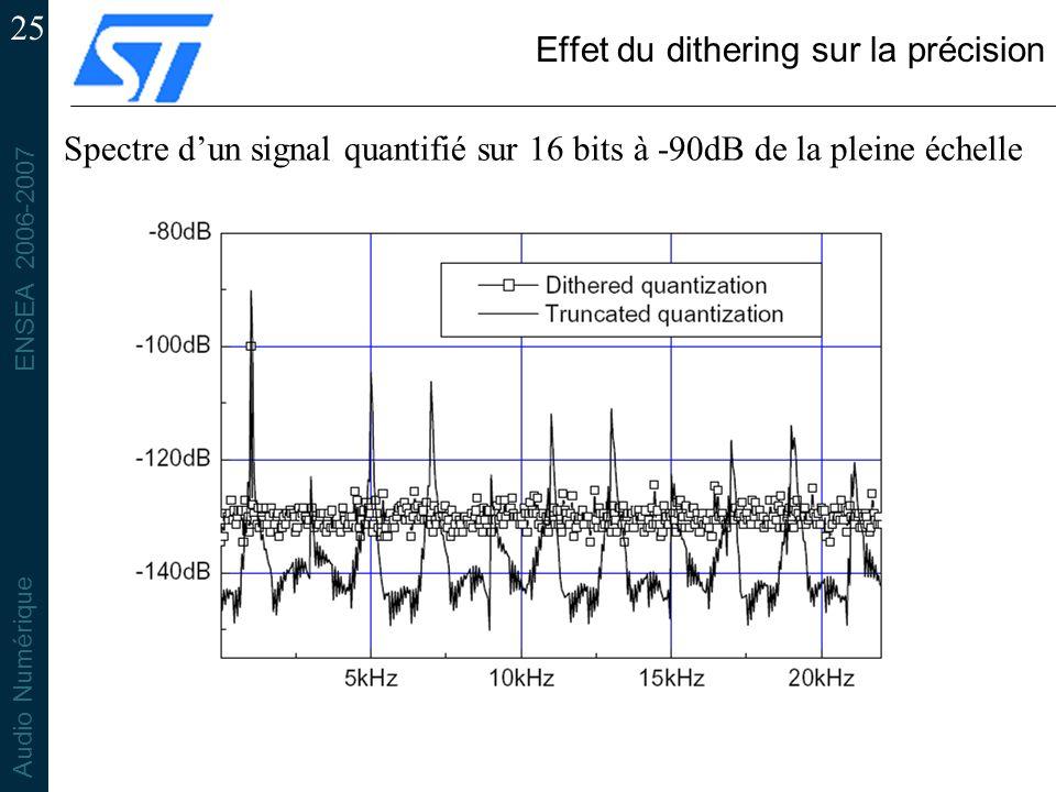 ENSEA 2006-2007 Audio Numérique 25 Effet du dithering sur la précision Spectre dun signal quantifié sur 16 bits à -90dB de la pleine échelle