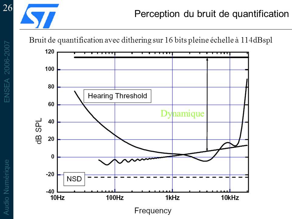 ENSEA 2006-2007 Audio Numérique 26 Perception du bruit de quantification Bruit de quantification avec dithering sur 16 bits pleine échelle à 114dBspl Dynamique