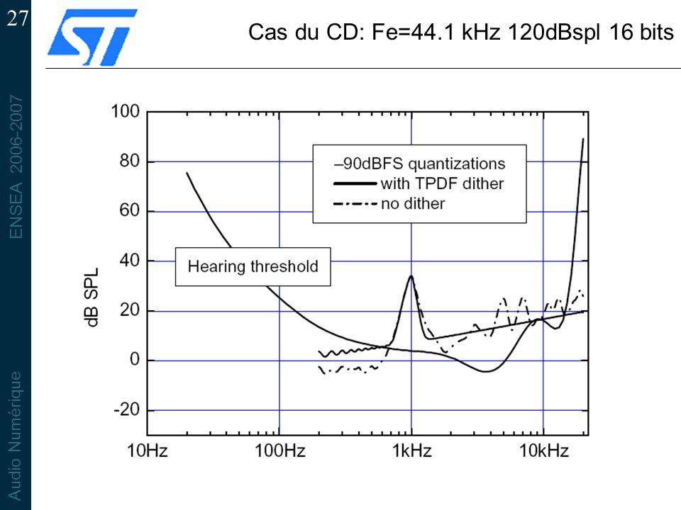 ENSEA 2006-2007 Audio Numérique 27 Cas du CD: Fe=44.1 kHz 120dBspl 16 bits