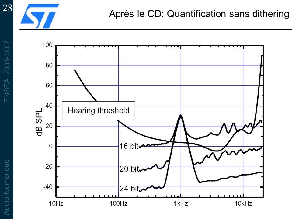 ENSEA 2006-2007 Audio Numérique 28 Après le CD: Quantification sans dithering