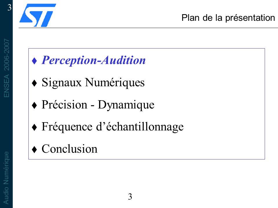 ENSEA 2006-2007 Audio Numérique 3 Plan de la présentation t Perception-Audition t Signaux Numériques t Précision - Dynamique t Fréquence déchantillonn