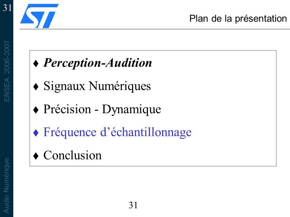 ENSEA 2006-2007 Audio Numérique 31 Plan de la présentation t Perception-Audition t Signaux Numériques t Précision - Dynamique t Fréquence déchantillonnage t Conclusion 31