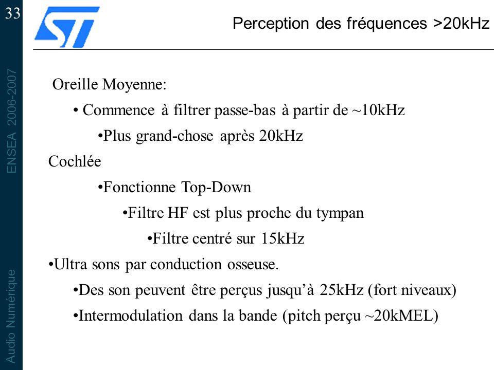 ENSEA 2006-2007 Audio Numérique 33 Perception des fréquences >20kHz Oreille Moyenne: Commence à filtrer passe-bas à partir de ~10kHz Plus grand-chose