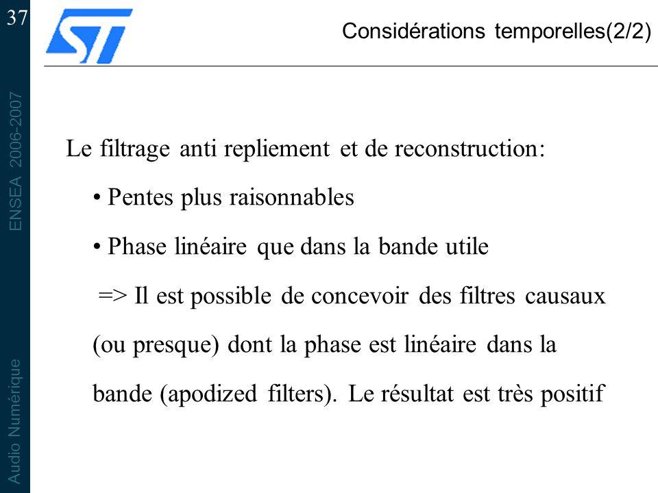 ENSEA 2006-2007 Audio Numérique 37 Considérations temporelles(2/2) Le filtrage anti repliement et de reconstruction: Pentes plus raisonnables Phase linéaire que dans la bande utile => Il est possible de concevoir des filtres causaux (ou presque) dont la phase est linéaire dans la bande (apodized filters).