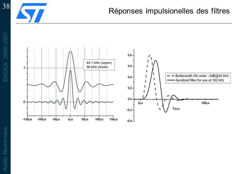 ENSEA 2006-2007 Audio Numérique 38 Réponses impulsionelles des filtres