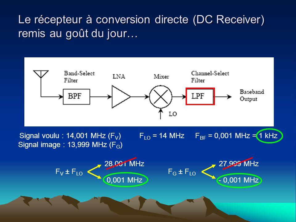 Le récepteur à conversion directe (DC Receiver) remis au goût du jour… F LO = 14 MHzSignal voulu : 14,001 MHz (F V ) Signal image : 13,999 MHz (F G )