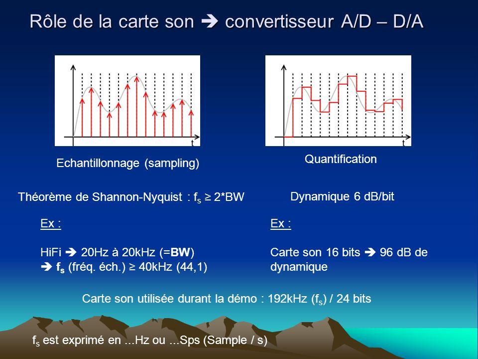 Rôle de la carte son convertisseur A/D – D/A Dynamique 6 dB/bit Echantillonnage (sampling) Quantification Théorème de Shannon-Nyquist : f s 2*BW Ex :