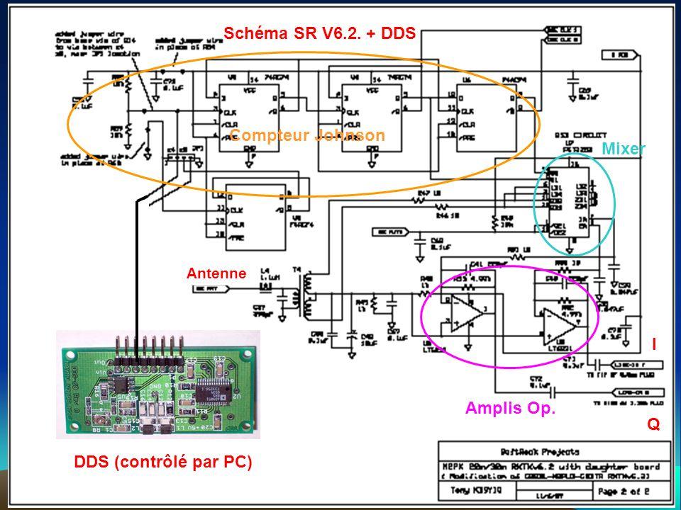 Schéma SR V6.2. + DDS Antenne I Q Compteur Johnson Mixer Amplis Op. DDS (contrôlé par PC)