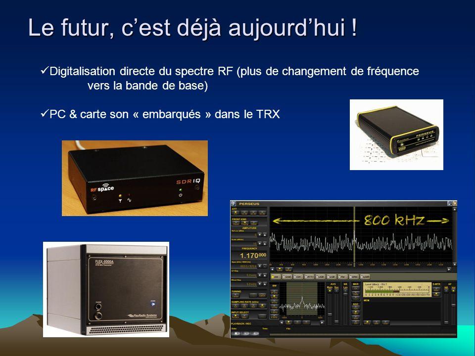 Le futur, cest déjà aujourdhui ! Digitalisation directe du spectre RF (plus de changement de fréquence vers la bande de base) PC & carte son « embarqu