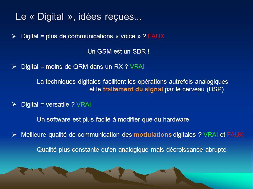 Digital = plus de communications « voice » ? FAUX Un GSM est un SDR ! Digital = moins de QRM dans un RX ? VRAI La techniques digitales facilitent les