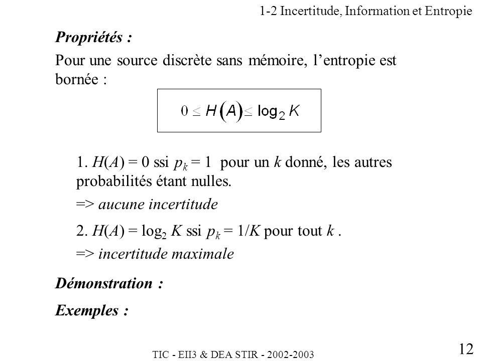 TIC - EII3 & DEA STIR - 2002-2003 12 1-2 Incertitude, Information et Entropie Propriétés : Pour une source discrète sans mémoire, lentropie est bornée