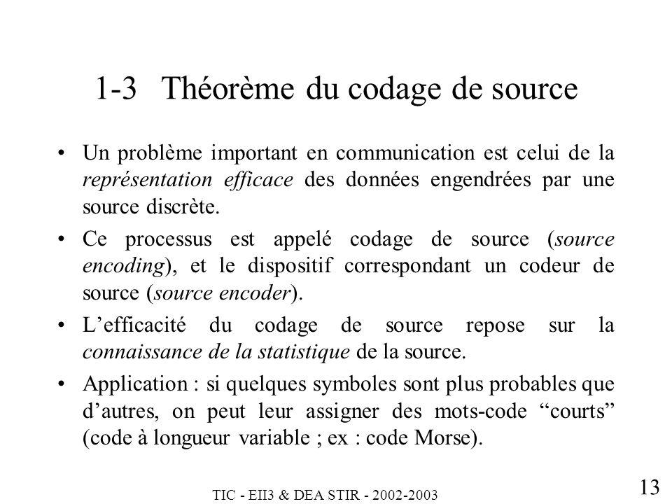 TIC - EII3 & DEA STIR - 2002-2003 13 1-3Théorème du codage de source Un problème important en communication est celui de la représentation efficace de