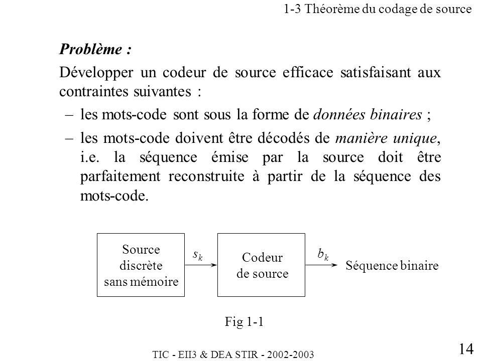 TIC - EII3 & DEA STIR - 2002-2003 14 Problème : Développer un codeur de source efficace satisfaisant aux contraintes suivantes : –les mots-code sont s