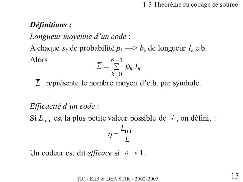 TIC - EII3 & DEA STIR - 2002-2003 15 Définitions : Longueur moyenne dun code : A chaque s k de probabilité p k > b k de longueur l k e.b. Alors représ
