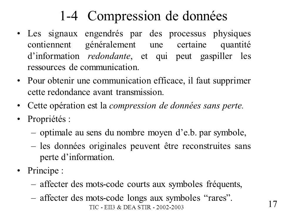 TIC - EII3 & DEA STIR - 2002-2003 17 1-4Compression de données Les signaux engendrés par des processus physiques contiennent généralement une certaine