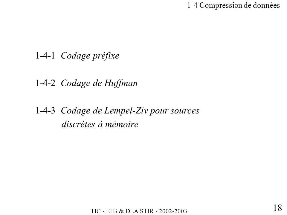 TIC - EII3 & DEA STIR - 2002-2003 18 1-4-1 Codage préfixe 1-4-2 Codage de Huffman 1-4-3 Codage de Lempel-Ziv pour sources discrètes à mémoire 1-4 Comp