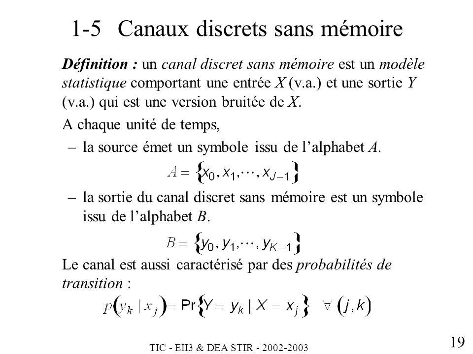 TIC - EII3 & DEA STIR - 2002-2003 19 1-5Canaux discrets sans mémoire Définition : un canal discret sans mémoire est un modèle statistique comportant u