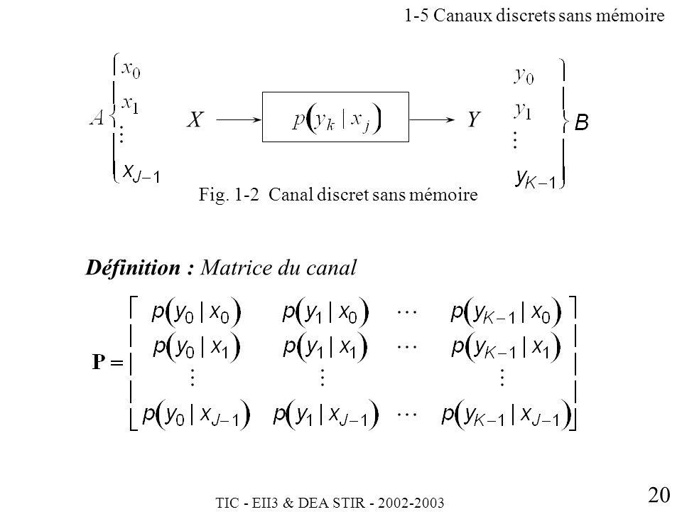 TIC - EII3 & DEA STIR - 2002-2003 20 1-5 Canaux discrets sans mémoire XY Fig. 1-2 Canal discret sans mémoire Définition : Matrice du canal