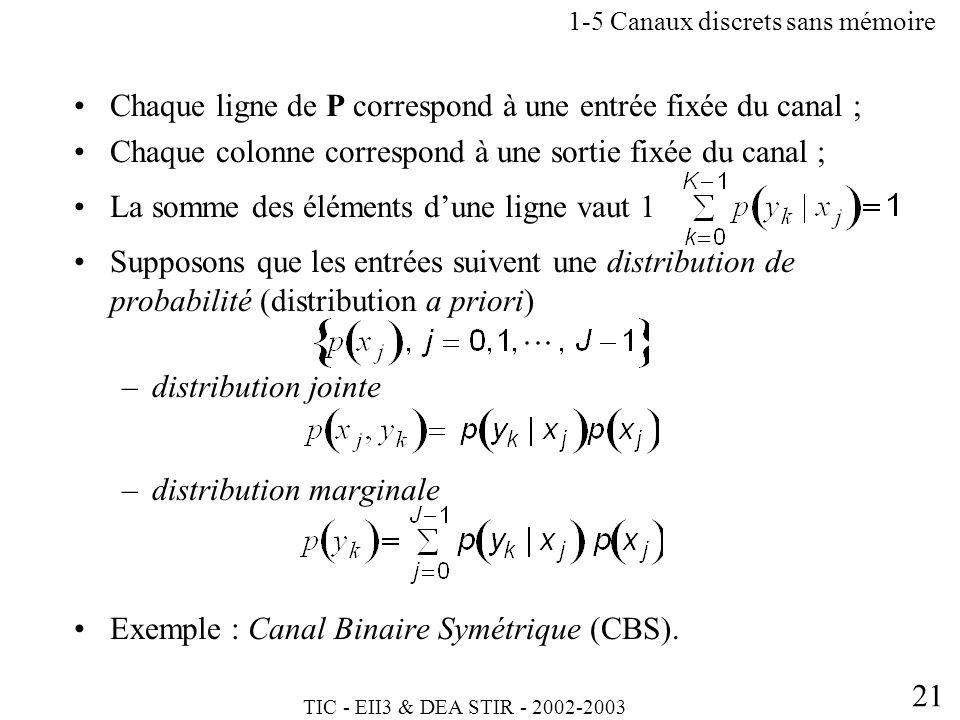TIC - EII3 & DEA STIR - 2002-2003 21 Chaque ligne de P correspond à une entrée fixée du canal ; Chaque colonne correspond à une sortie fixée du canal