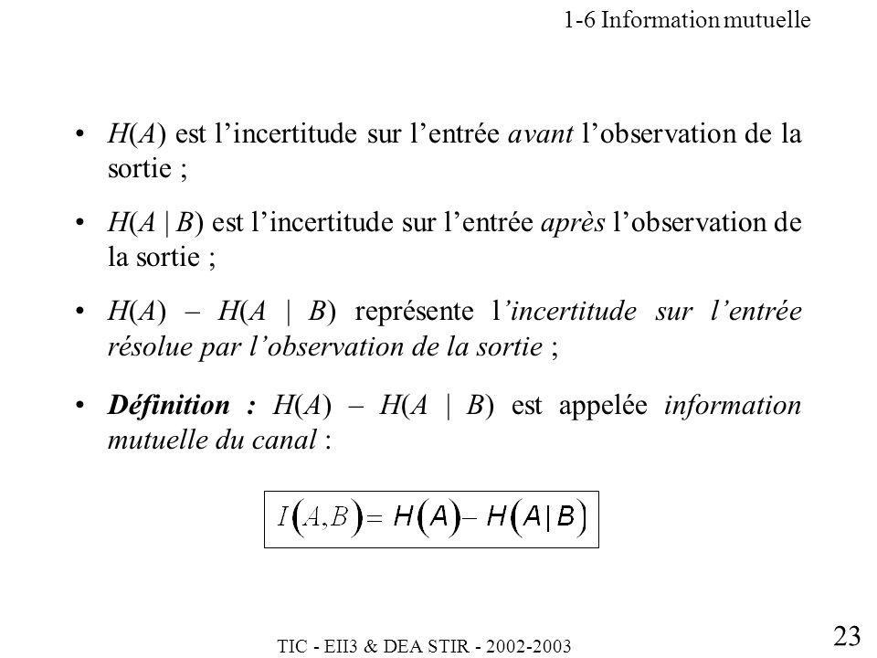 TIC - EII3 & DEA STIR - 2002-2003 23 H(A) est lincertitude sur lentrée avant lobservation de la sortie ; H(A | B) est lincertitude sur lentrée après l