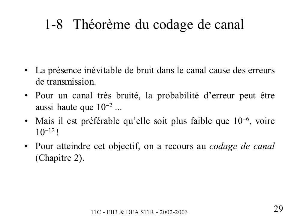 TIC - EII3 & DEA STIR - 2002-2003 29 1-8Théorème du codage de canal La présence inévitable de bruit dans le canal cause des erreurs de transmission. P